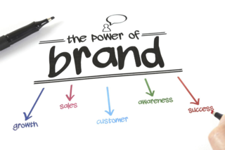 The Power of Brand